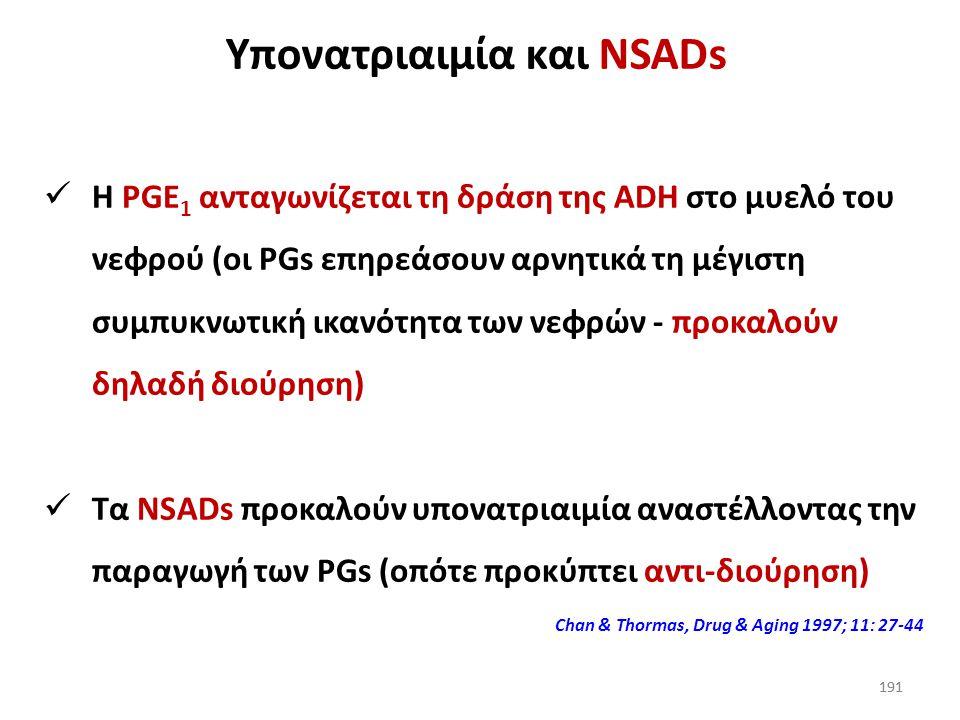 Υπονατριαιμία και NSADs