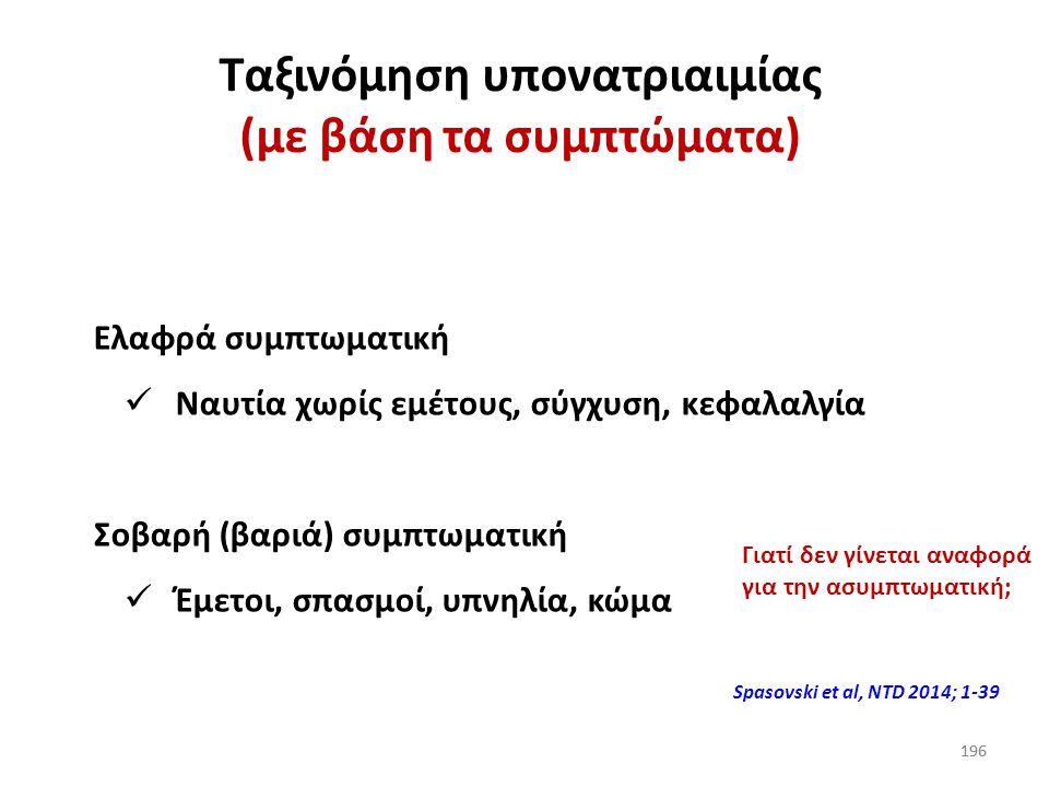 Ταξινόμηση υπονατριαιμίας (με βάση τα συμπτώματα)