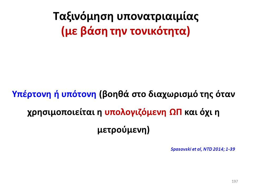 Ταξινόμηση υπονατριαιμίας (με βάση την τονικότητα)