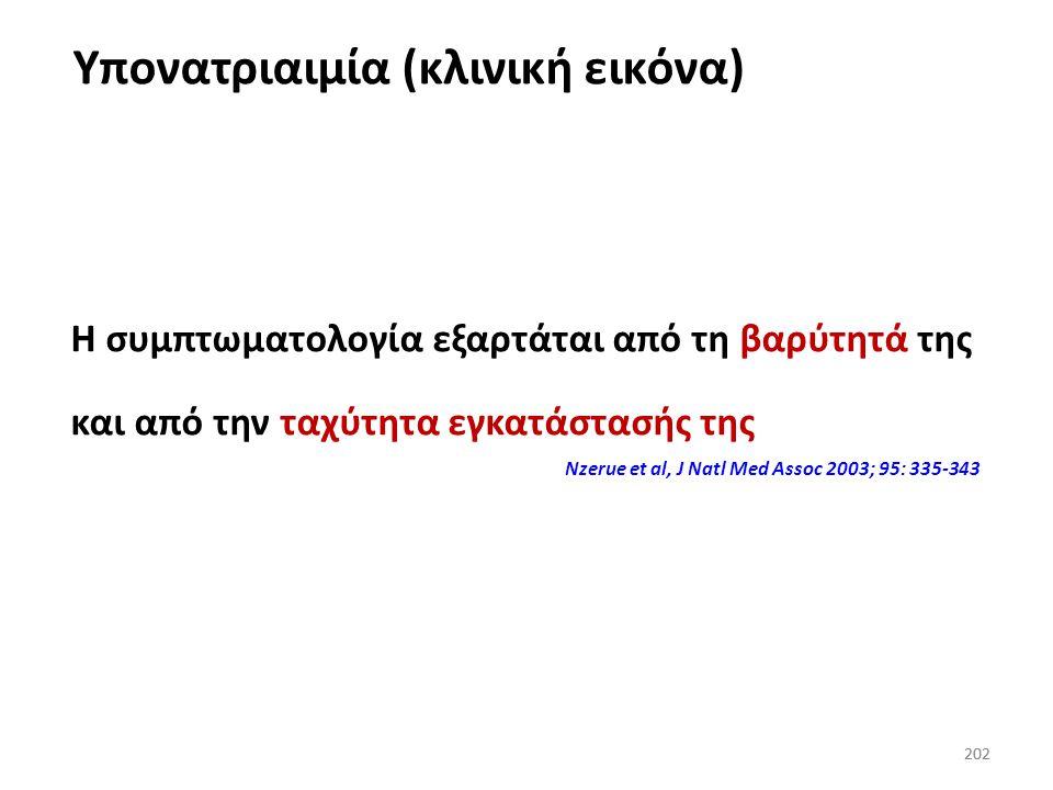 Υπονατριαιμία (κλινική εικόνα)
