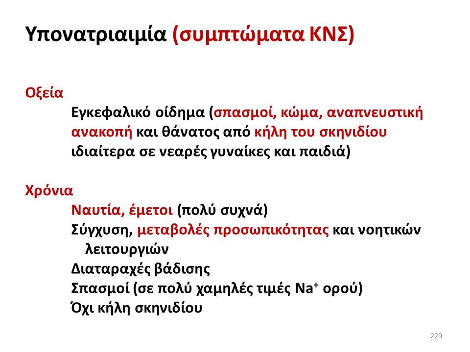 Υπονατριαιμία (συμπτώματα ΚΝΣ)