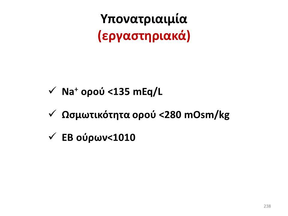 Υπονατριαιμία (εργαστηριακά)