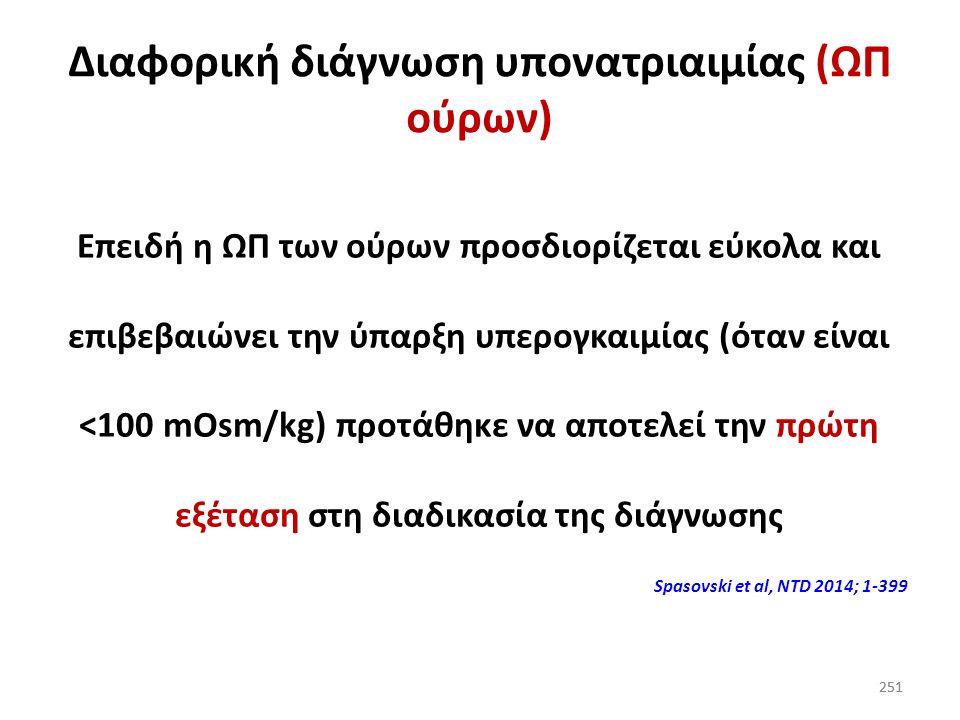 Διαφορική διάγνωση υπονατριαιμίας (ΩΠ ούρων)