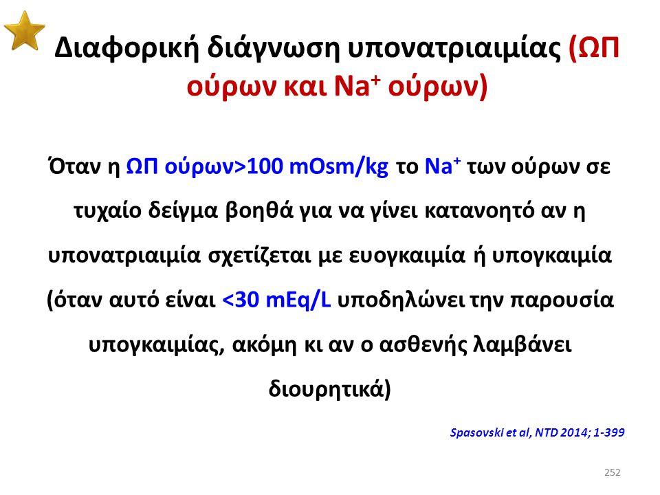 Διαφορική διάγνωση υπονατριαιμίας (ΩΠ ούρων και Na+ ούρων)