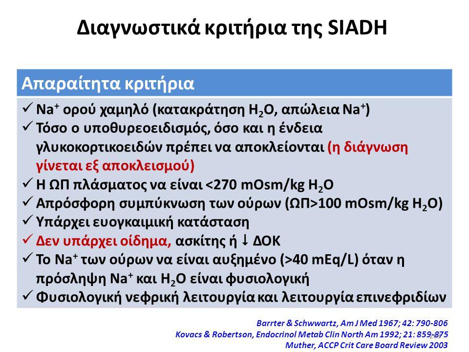 Διαγνωστικά κριτήρια της SIADH