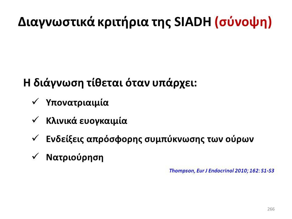 Διαγνωστικά κριτήρια της SIADH (σύνοψη)