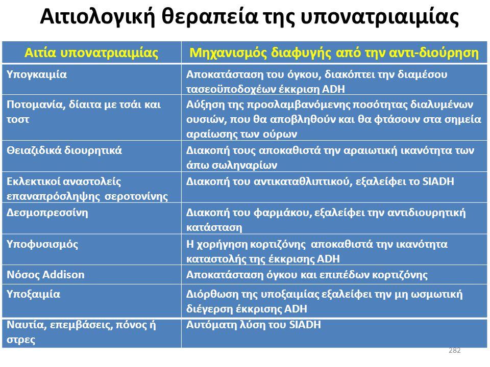Αιτιολογική θεραπεία της υπονατριαιμίας