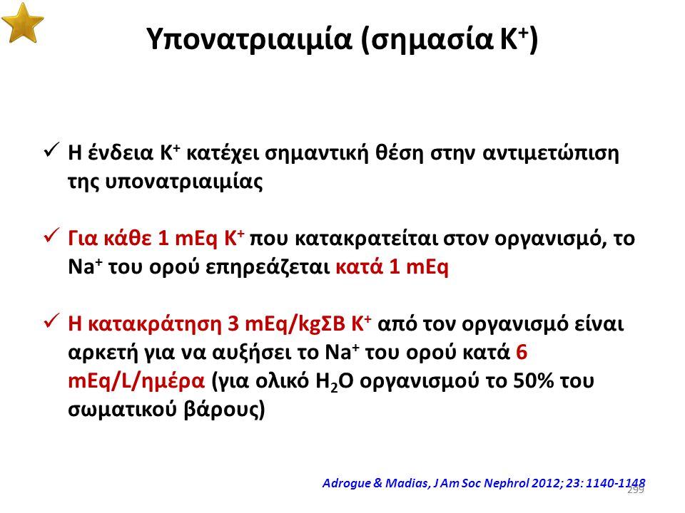 Υπονατριαιμία (σημασία K+)
