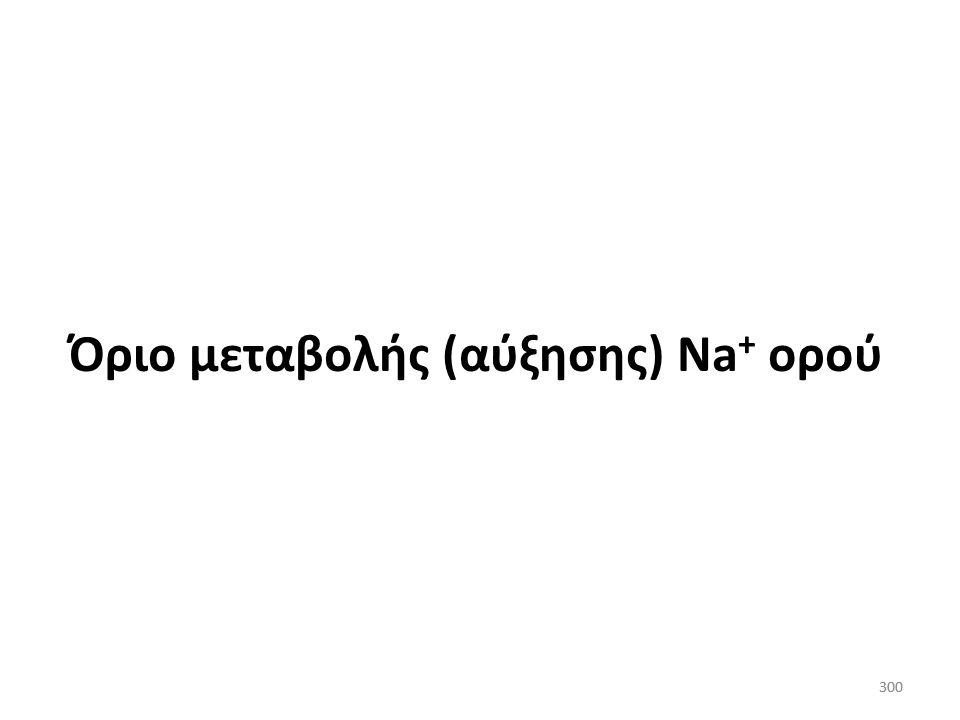 Όριο μεταβολής (αύξησης) Na+ ορού