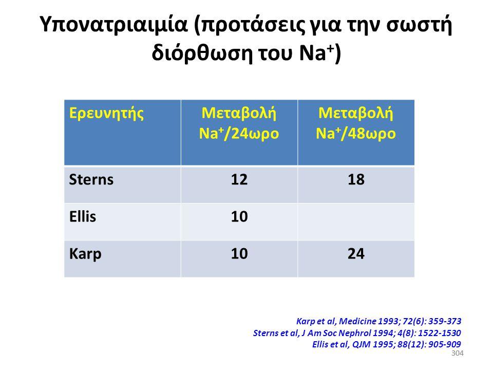Υπονατριαιμία (προτάσεις για την σωστή διόρθωση του Na+)