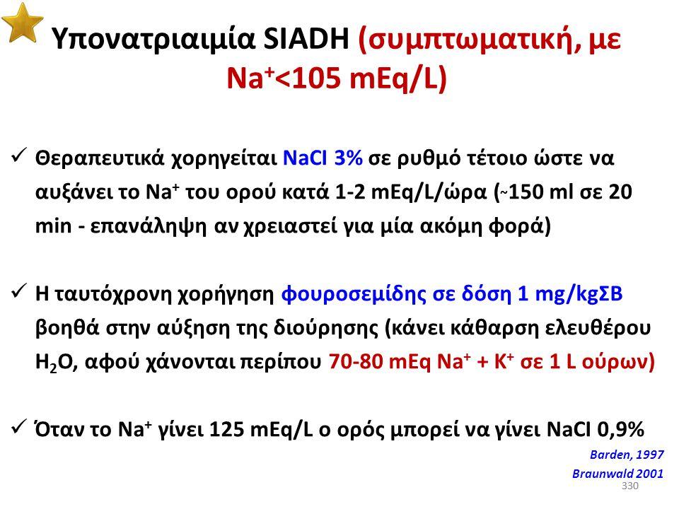 Υπονατριαιμία SIADH (συμπτωματική, με Na+<105 mEq/L)