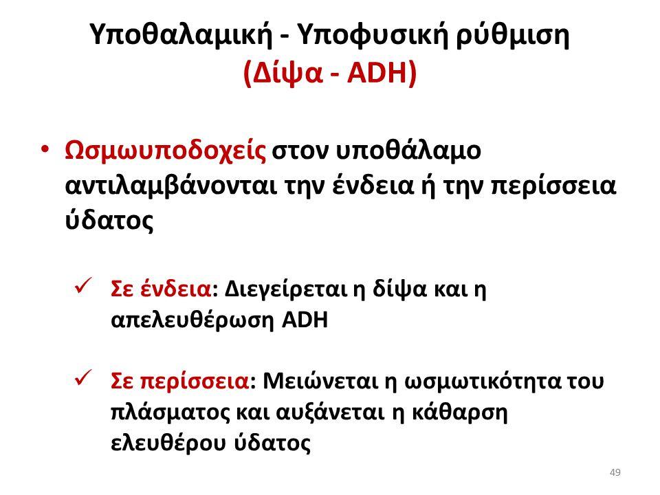 Υποθαλαμική - Υποφυσική ρύθμιση (Δίψα - ADH)