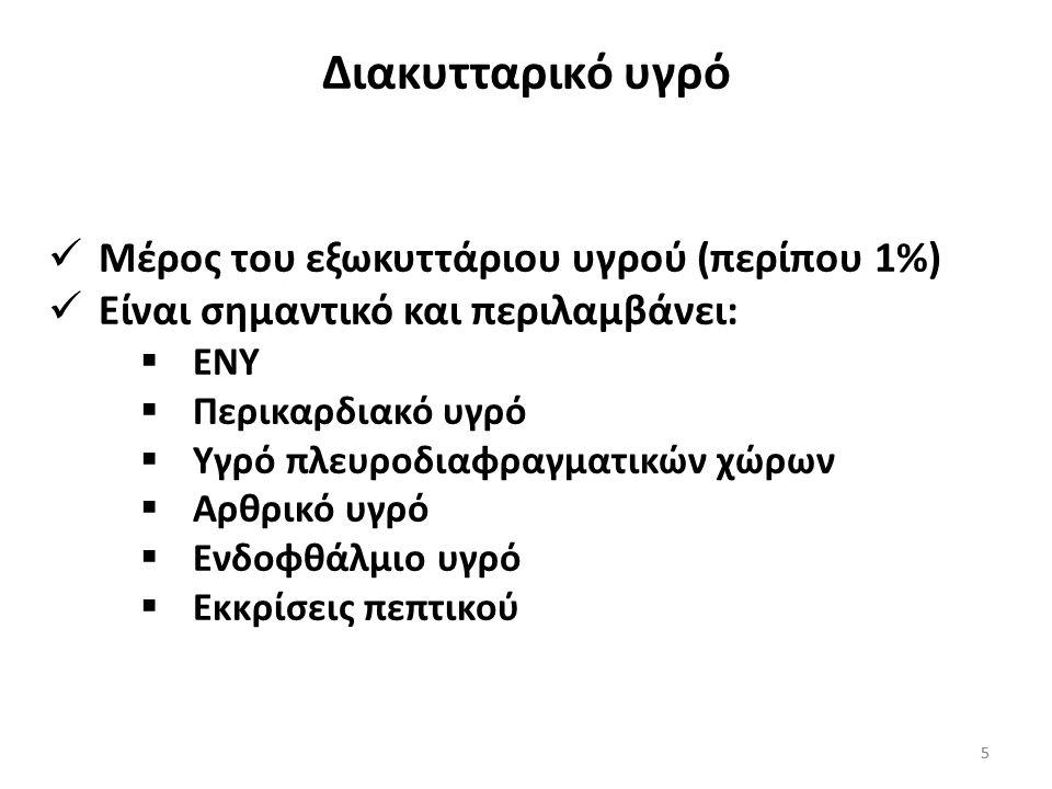 Διακυτταρικό υγρό Μέρος του εξωκυττάριου υγρού (περίπου 1%)