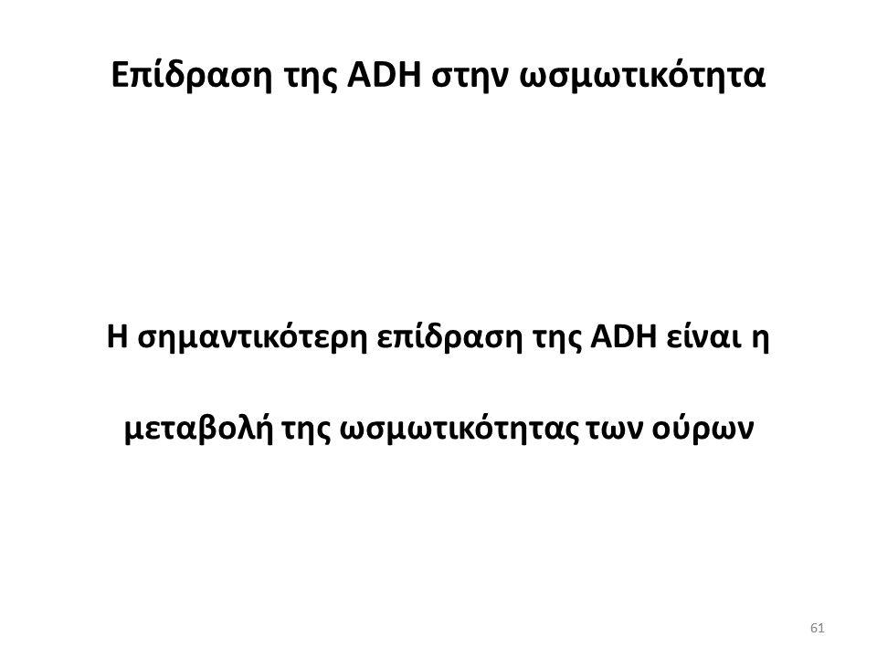 Επίδραση της ADH στην ωσμωτικότητα