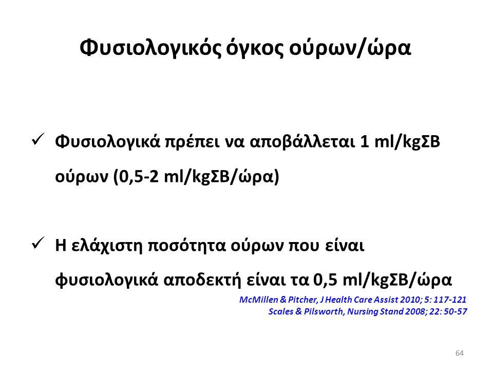 Φυσιολογικός όγκος ούρων/ώρα
