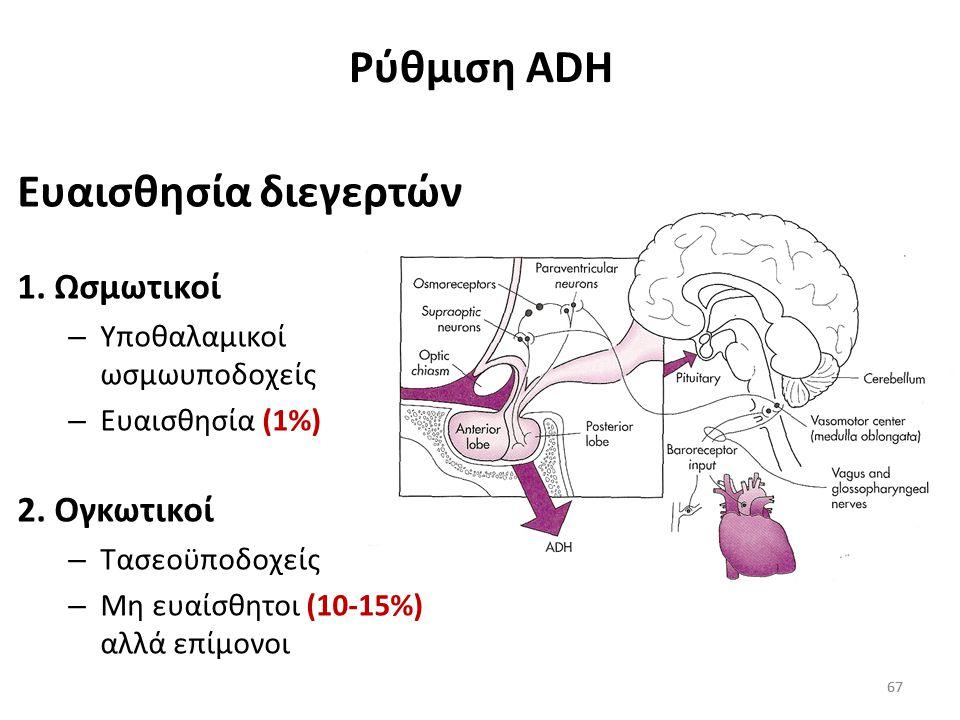 Ρύθμιση ADH Ευαισθησία διεγερτών 1. Ωσμωτικοί 2. Ογκωτικοί
