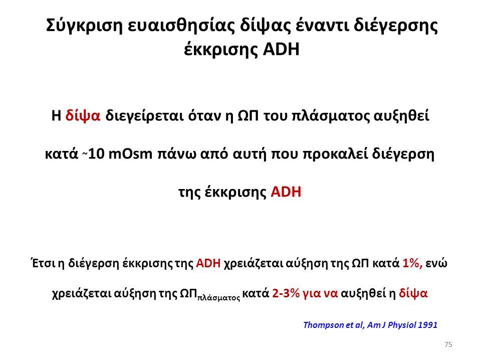 Σύγκριση ευαισθησίας δίψας έναντι διέγερσης έκκρισης ADH
