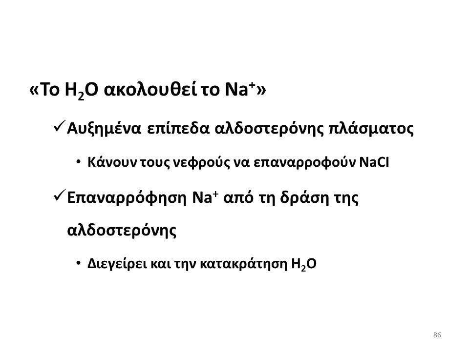 «Το Η2Ο ακολουθεί το Na+»