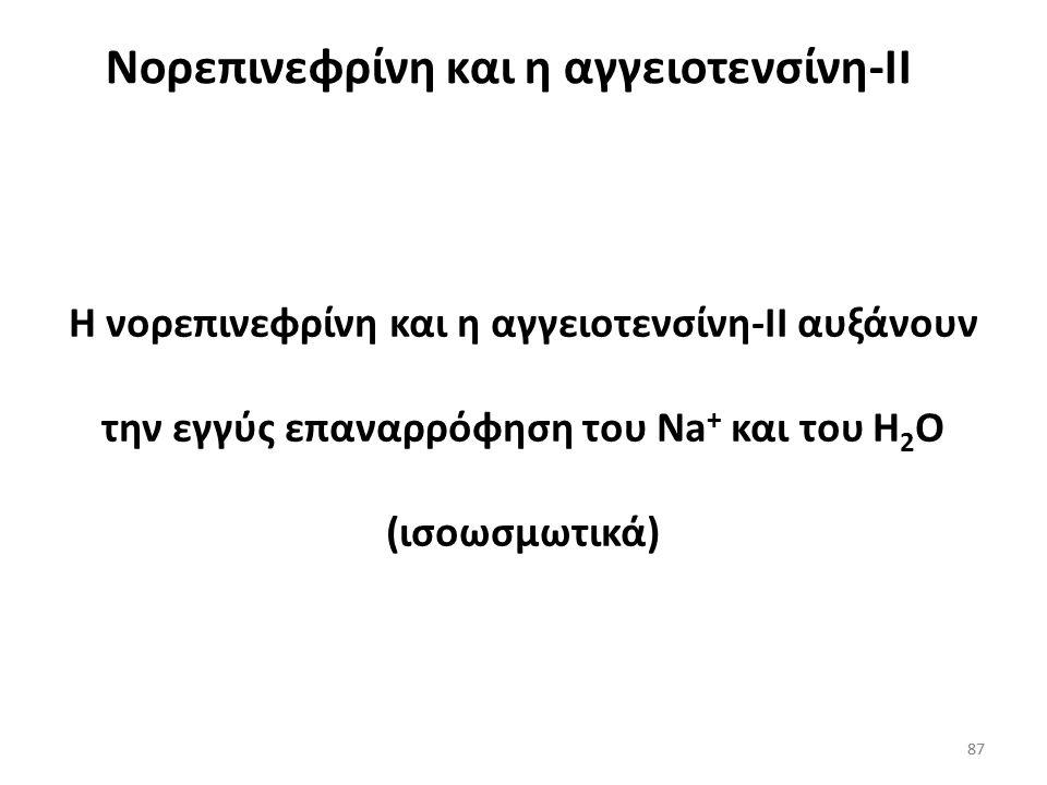 Νορεπινεφρίνη και η αγγειοτενσίνη-ΙΙ
