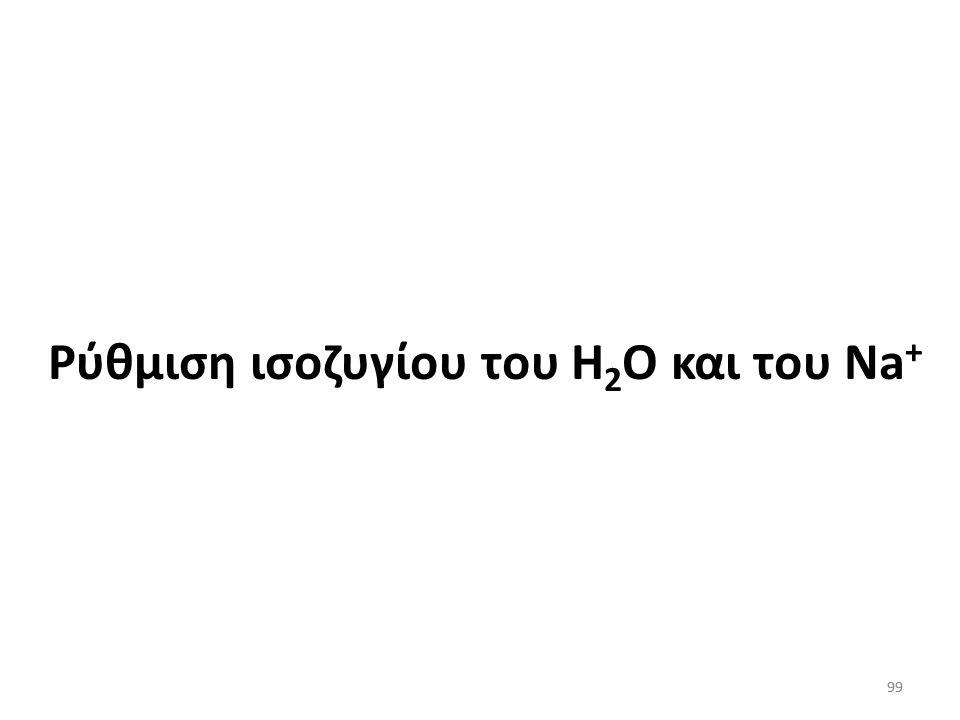 Ρύθμιση ισοζυγίου του Η2Ο και του Na+