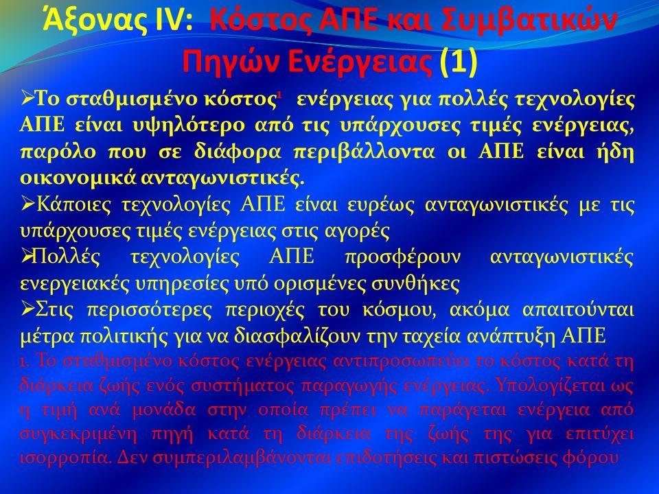 Άξονας IV: Κόστος ΑΠΕ και Συμβατικών Πηγών Ενέργειας (1)