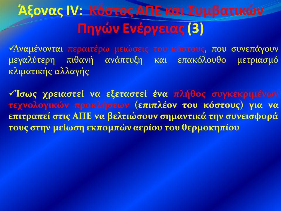 Άξονας IV: Κόστος ΑΠΕ και Συμβατικών Πηγών Ενέργειας (3)