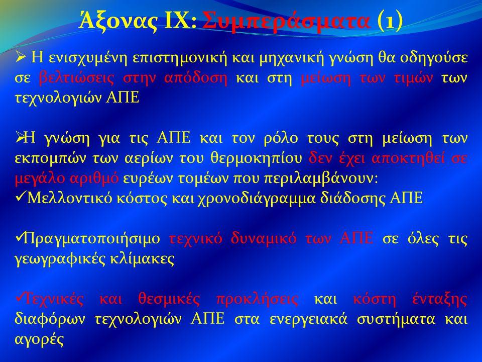 Άξονας IX: Συμπεράσματα (1)