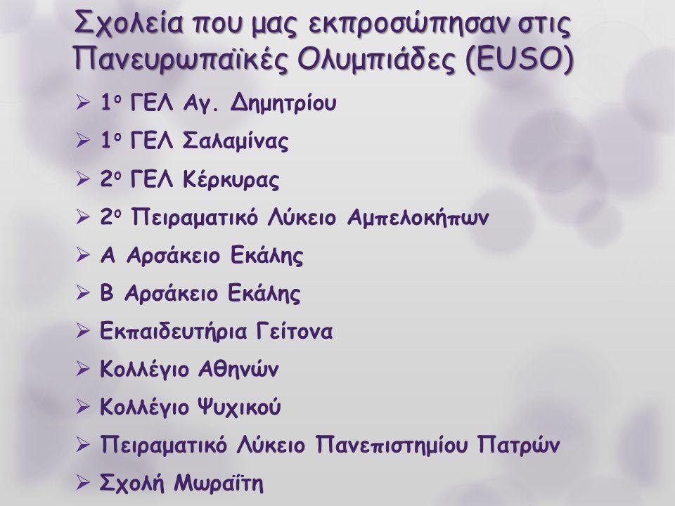 Σχολεία που μας εκπροσώπησαν στις Πανευρωπαϊκές Ολυμπιάδες (EUSO)