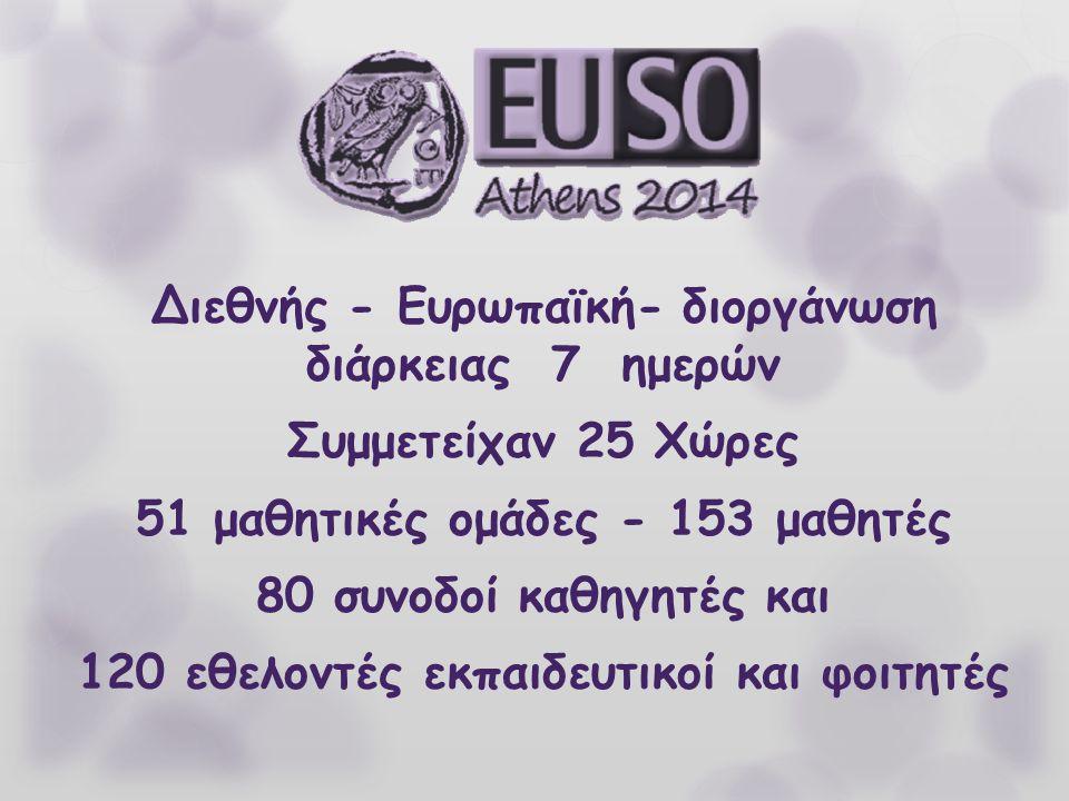 Διεθνής - Ευρωπαϊκή- διοργάνωση διάρκειας 7 ημερών