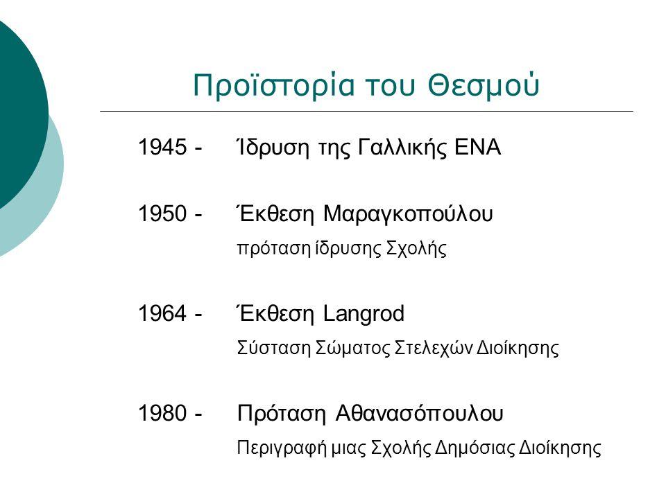 Προϊστορία του Θεσμού 1945 - Ίδρυση της Γαλλικής ΕΝΑ