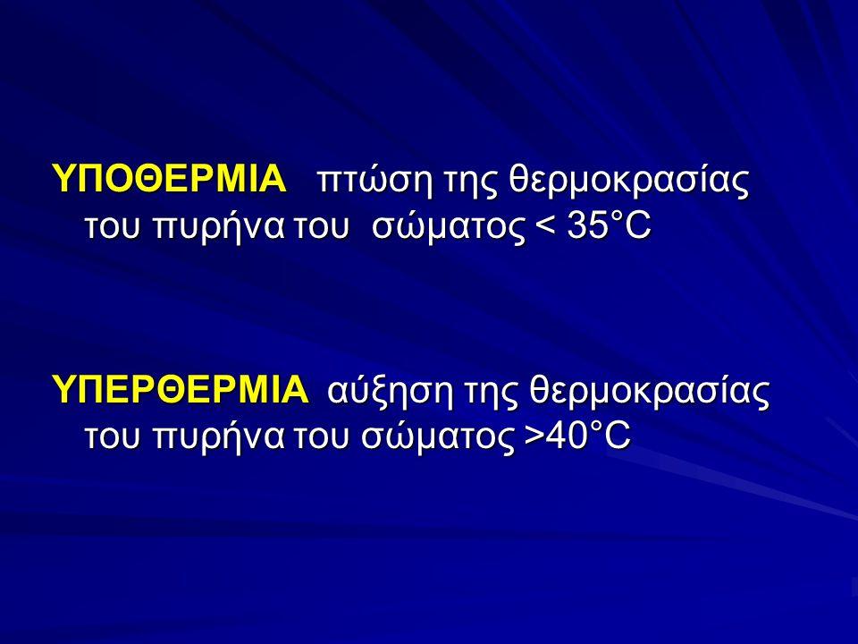 ΥΠΟΘΕΡΜΙΑ πτώση της θερμοκρασίας του πυρήνα του σώματος < 35°C
