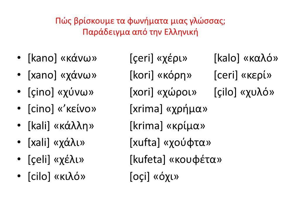 Πώς βρίσκουμε τα φωνήματα μιας γλώσσας; Παράδειγμα από την Ελληνική
