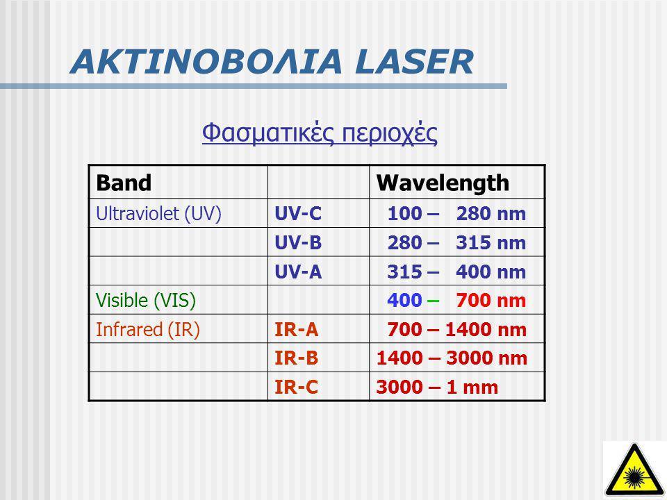 ΑΚΤΙΝΟΒΟΛΙΑ LASER Φασματικές περιοχές Band Wavelength Ultraviolet (UV)