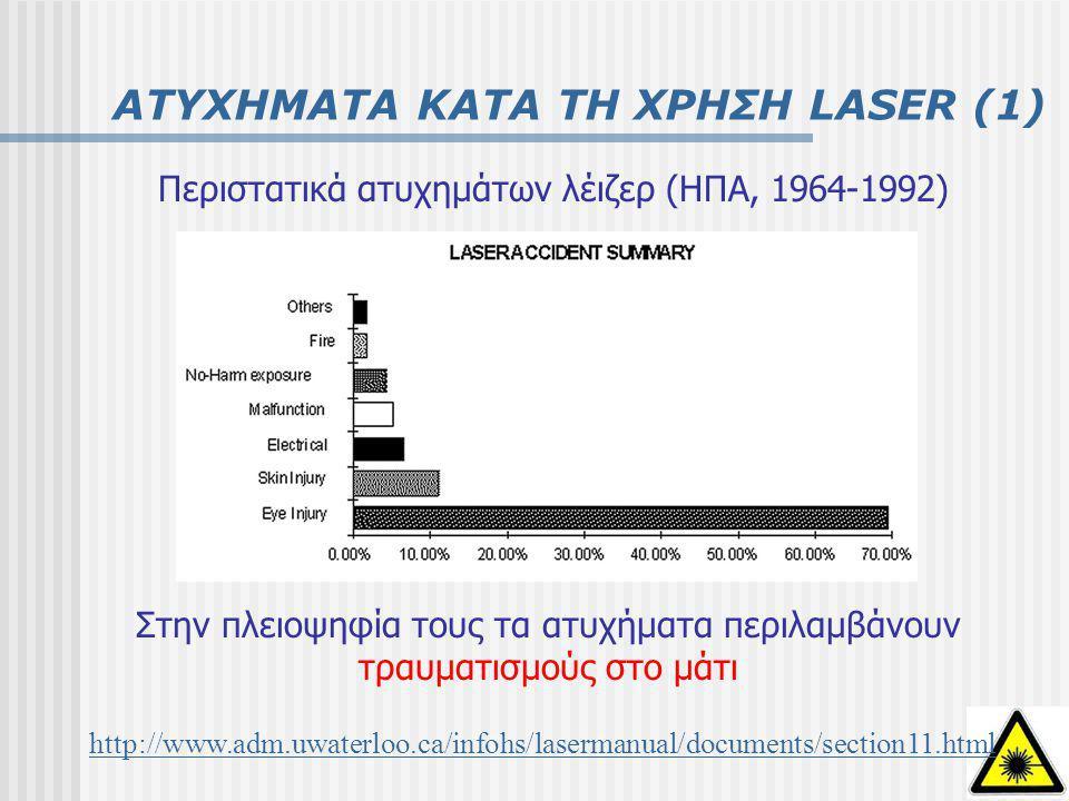 ΑΤΥΧΗΜΑΤΑ ΚΑΤΑ ΤΗ ΧΡΗΣΗ LASER (1)