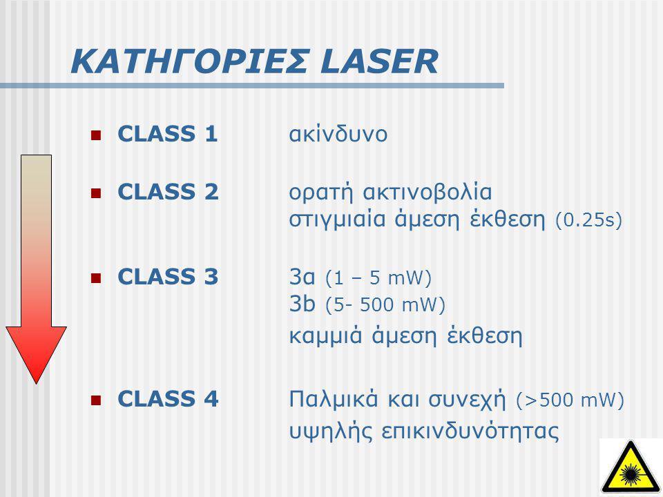 ΚΑΤΗΓΟΡΙΕΣ LASER CLASS 1 ακίνδυνο