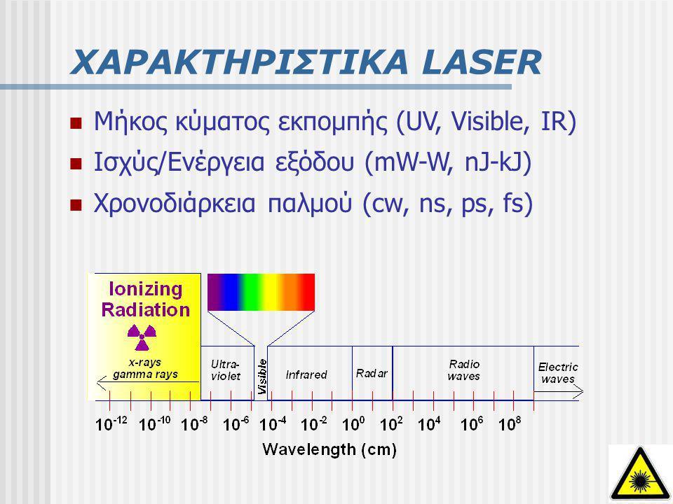 ΧΑΡΑΚΤΗΡΙΣΤΙΚΑ LASER Μήκος κύματος εκπομπής (UV, Visible, IR)