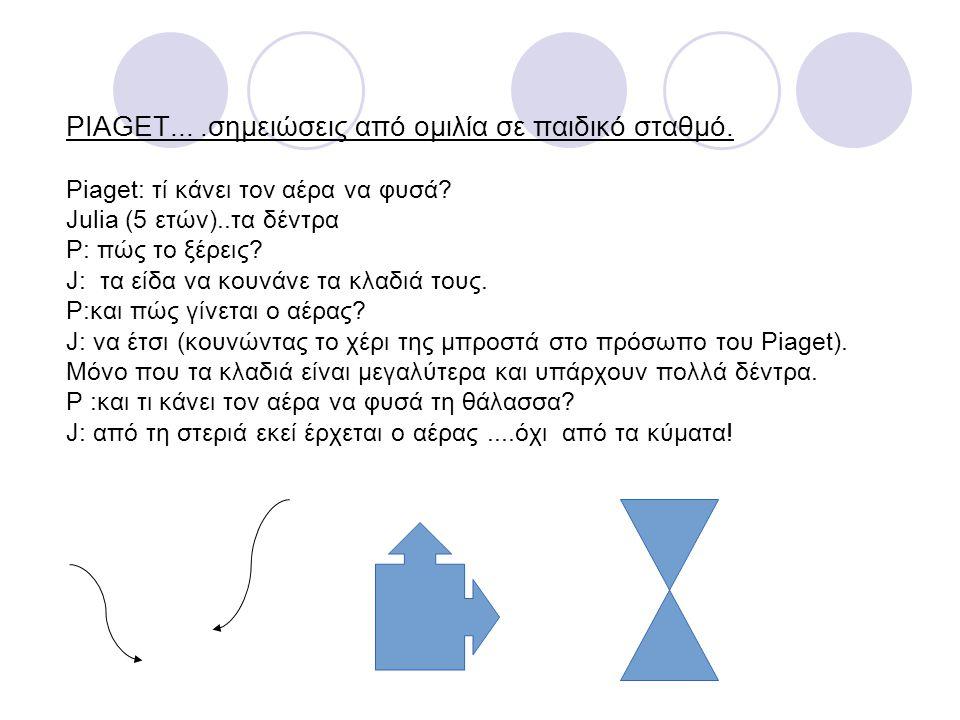 PIAGET. σημειώσεις από ομιλία σε παιδικό σταθμό