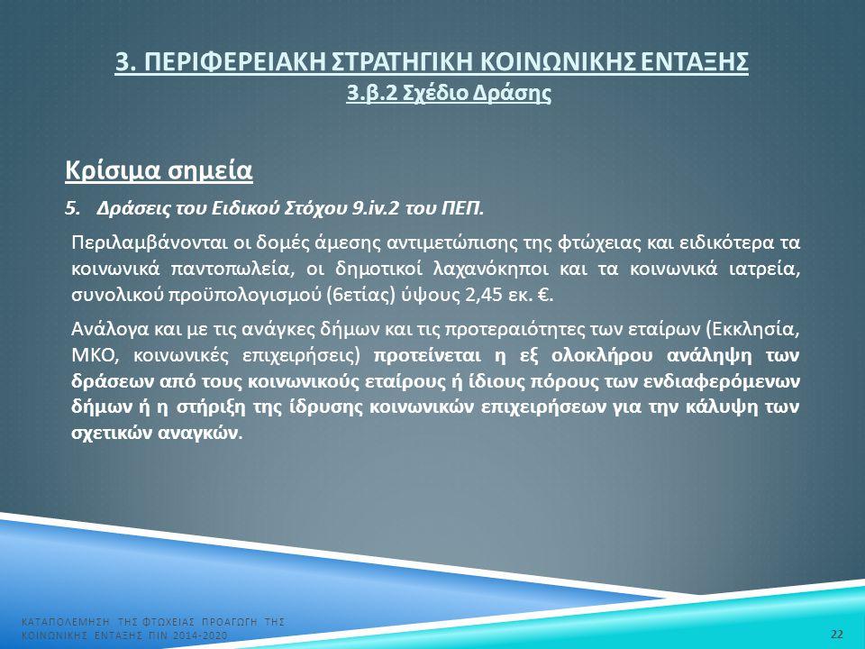 3. ΠΕΡΙΦΕΡΕΙΑΚΗ ΣΤΡΑΤΗΓΙΚΗ ΚΟΙΝΩΝΙΚΗΣ ΕΝΤΑΞΗΣ 3.β.2 Σχέδιο Δράσης