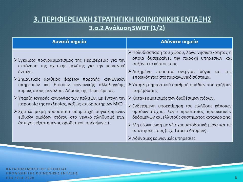 3. ΠΕΡΙΦΕΡΕΙΑΚΗ ΣΤΡΑΤΗΓΙΚΗ ΚΟΙΝΩΝΙΚΗΣ ΕΝΤΑΞΗΣ 3.α.2 Ανάλυση SWOT (1/2)