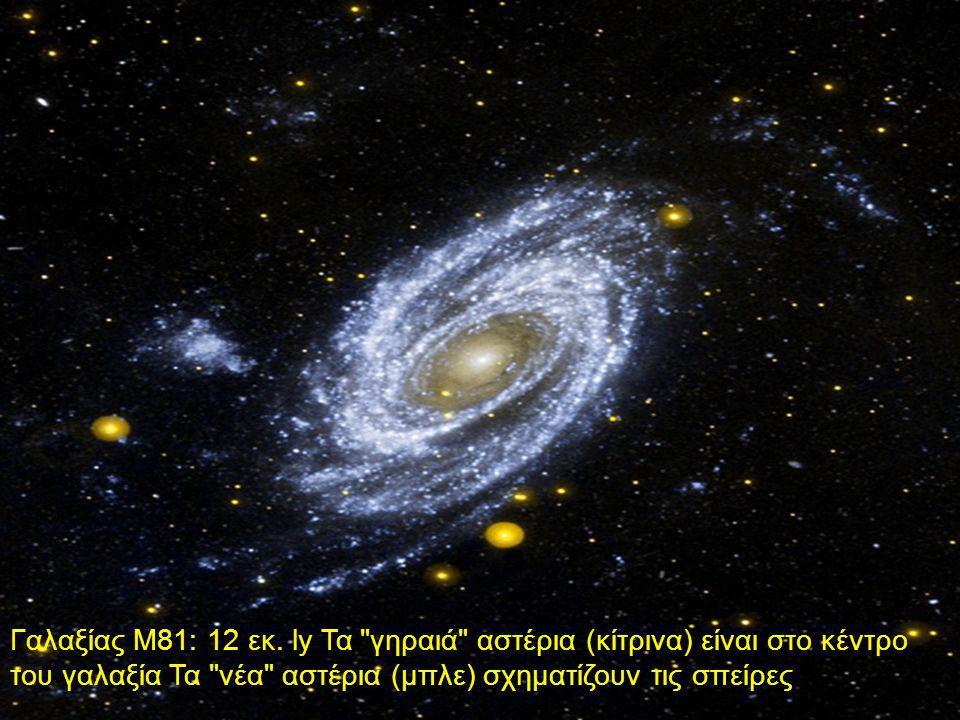 Γαλαξίας Μ81: 12 εκ. ε.φ. Τα γηραιά αστέρια (κίτρινα) είναι στο κέντρο του γαλαξία
