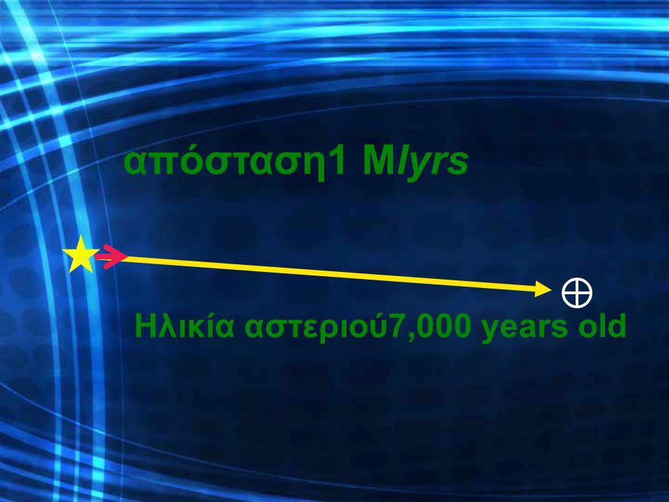 απόσταση1 Mlyrs Ηλικία αστεριού7,000 years old