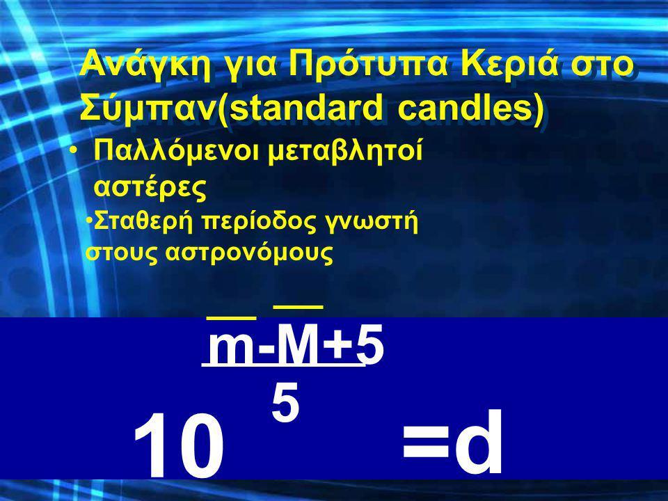 Ανάγκη για Πρότυπα Κεριά στο Σύμπαν(standard candles)