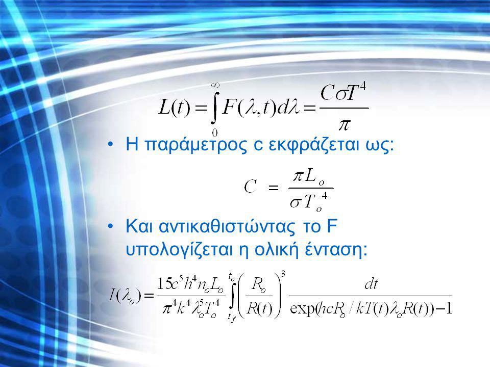 Η παράμετρος c εκφράζεται ως: