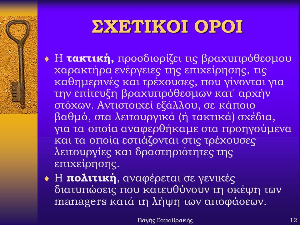ΣΧΕΤΙΚΟΙ ΟΡΟΙ