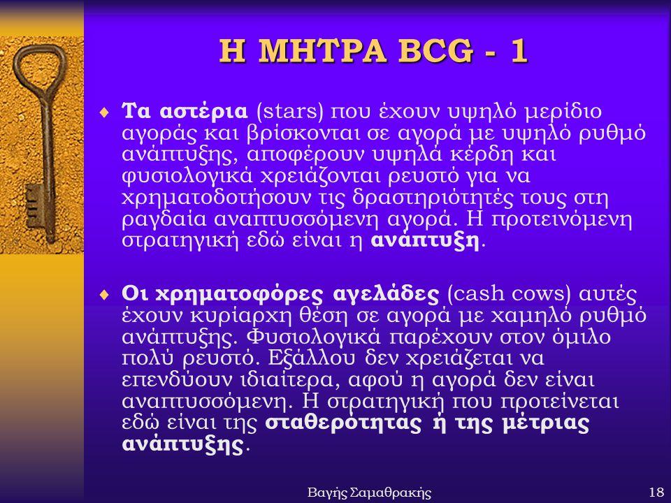 Η ΜΗΤΡΑ BCG - 1