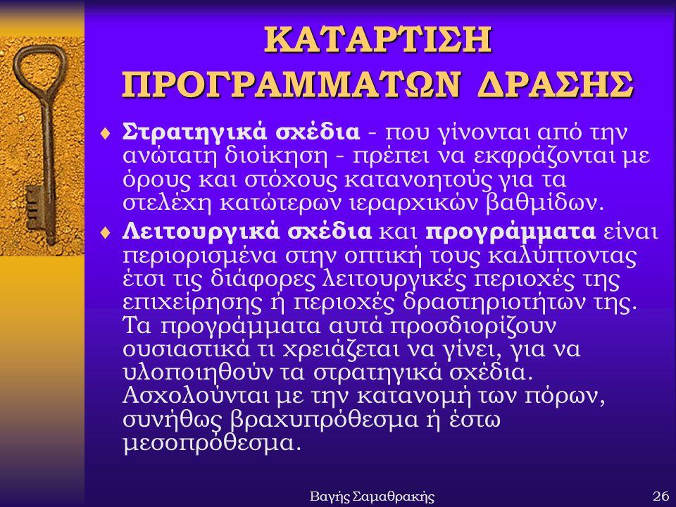 ΚΑΤΑΡΤΙΣΗ ΠΡΟΓΡΑΜΜΑΤΩΝ ΔΡΑΣΗΣ
