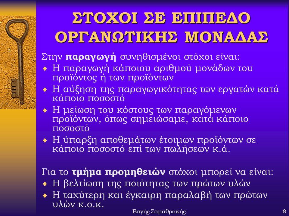 ΣΤΟΧΟΙ ΣΕ ΕΠΙΠΕΔΟ ΟΡΓΑΝΩΤΙΚΗΣ ΜΟΝΑΔΑΣ