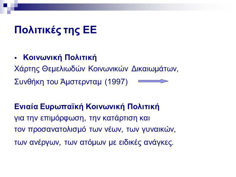 Πολιτικές της ΕΕ Κοινωνική Πολιτική