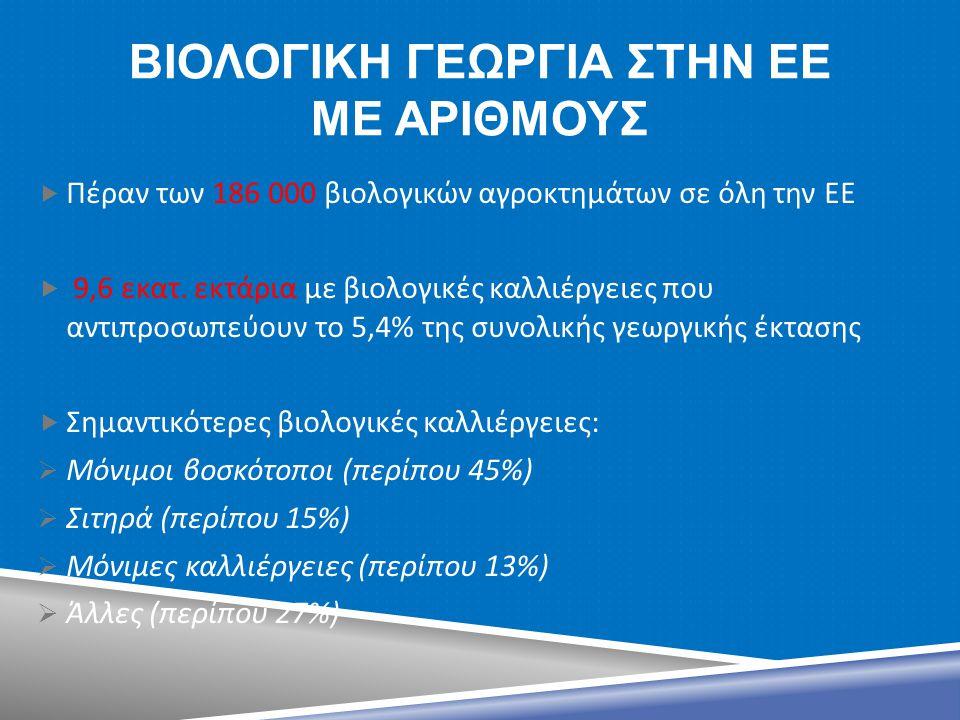 Βιολογικη Γεωργια ςτην ΕΕ με αριθμους