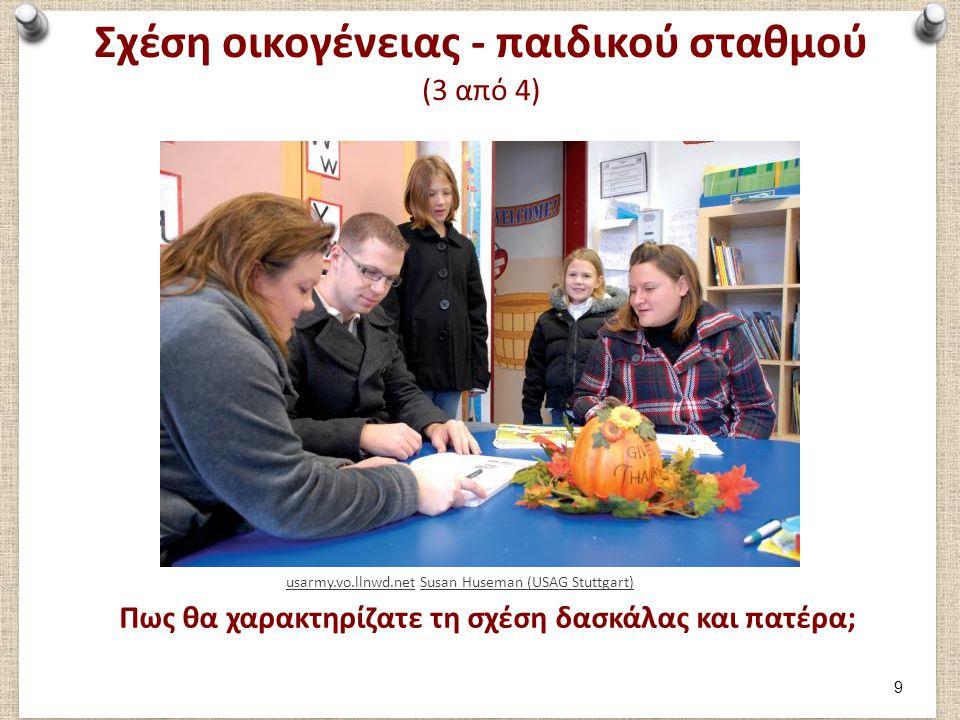 Σχέση οικογένειας - παιδικού σταθμού (4 από 4)